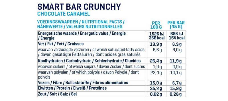 Label van Smart Bars Crunchy